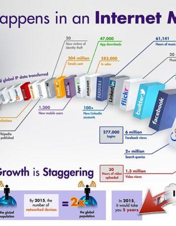 شركة إى موشن لتصميم وإنشاء مواقع الانترنت فى مصر E-motion web design and development in egypt 5