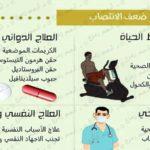 دكتور أمراض ذكورة - د.أدهم زعزع استشاري طب وجراحة أمراض الذكورة Dr Adham Zazou Andrology Doctor in Giza cairo egypt 5