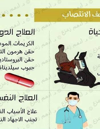 دكتور أمراض ذكورة - د.أدهم زعزع استشاري طب وجراحة أمراض الذكورة Dr Adham Zazou Andrology Doctor in Giza cairo egypt 4